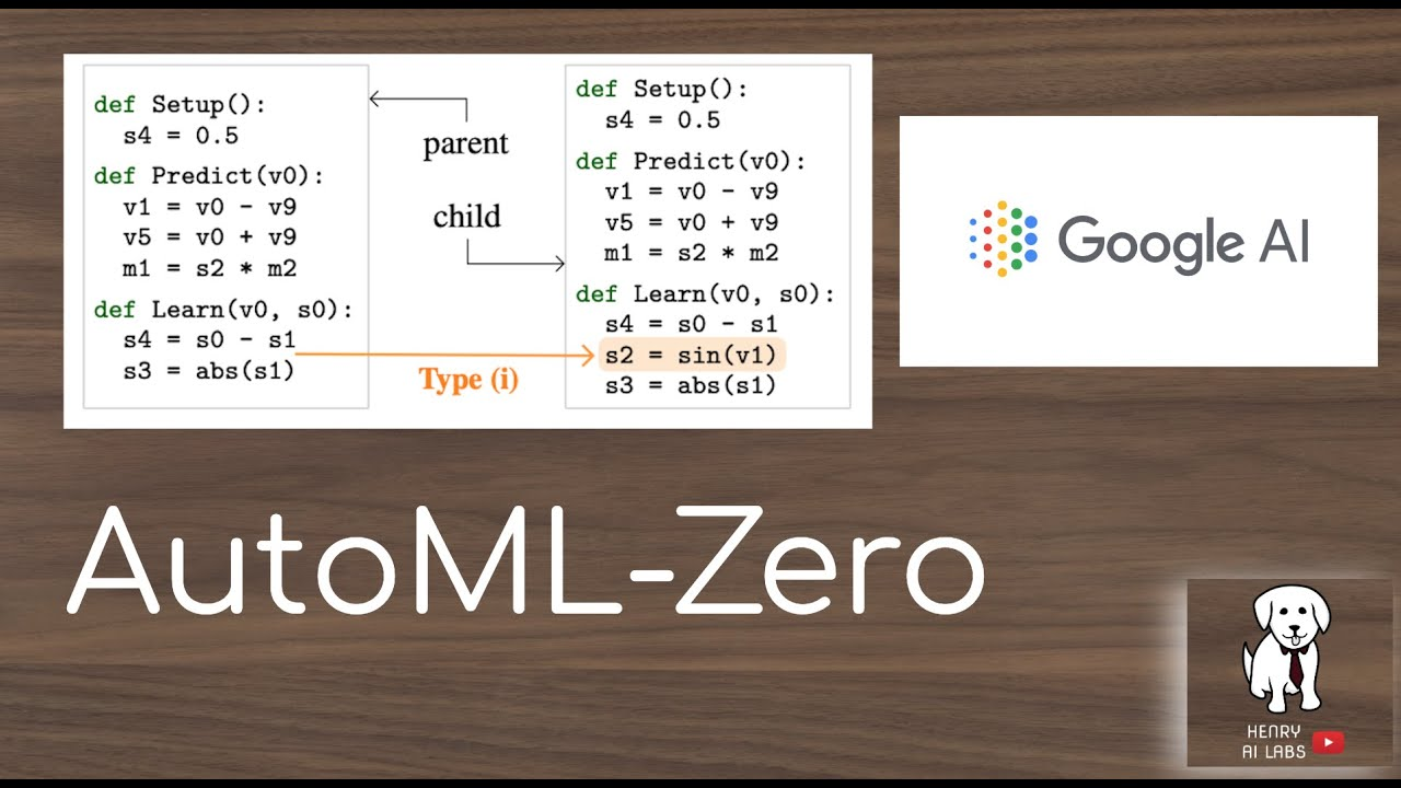 Google AutoML-Zero Evolves ML Algorithms From Scratch